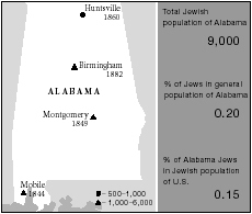 Jewish communities in Alabama and dates of establishment. Population figures 2001.