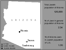 Jewish communities in Arizona. Population figures for 2001.