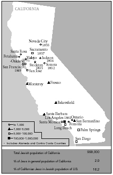 Jewish communities in California and dates of establishment. Population figures for 2002.