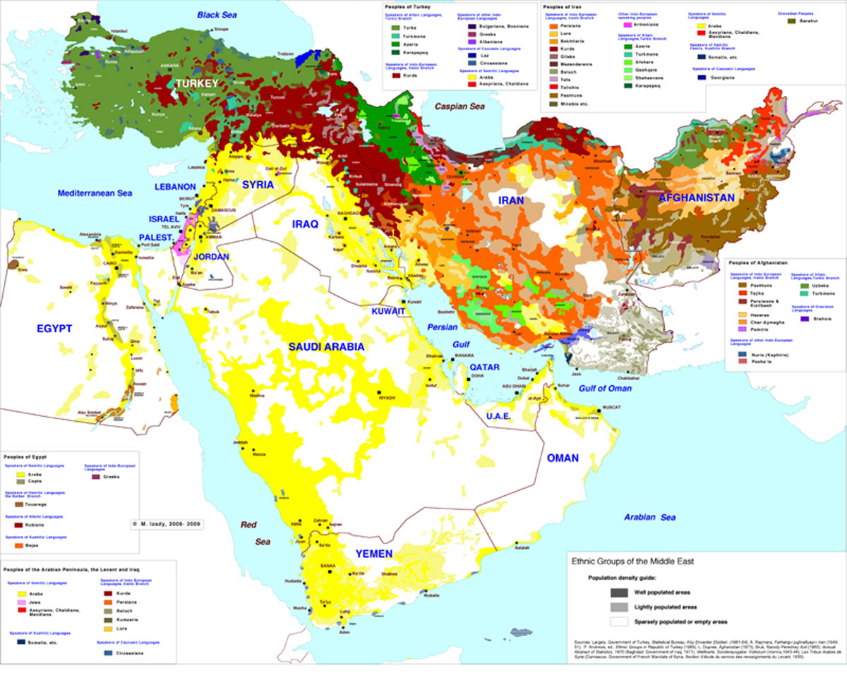 Religion in middle east