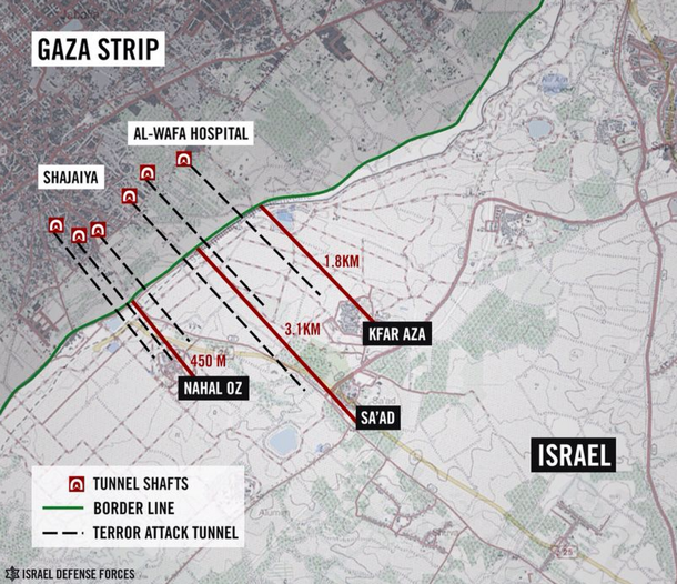 This Following Graphic Gives Specific Details About The Terror Tunnels Being Dug By Hamas Including Technical Details About Height And Average Depth