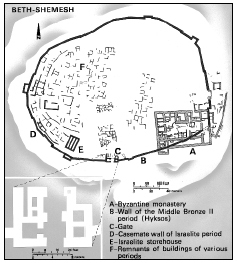 Plan of the excavations at Beth-Shemesh. Courtesy, Mosad Bialik, Jerusalem.